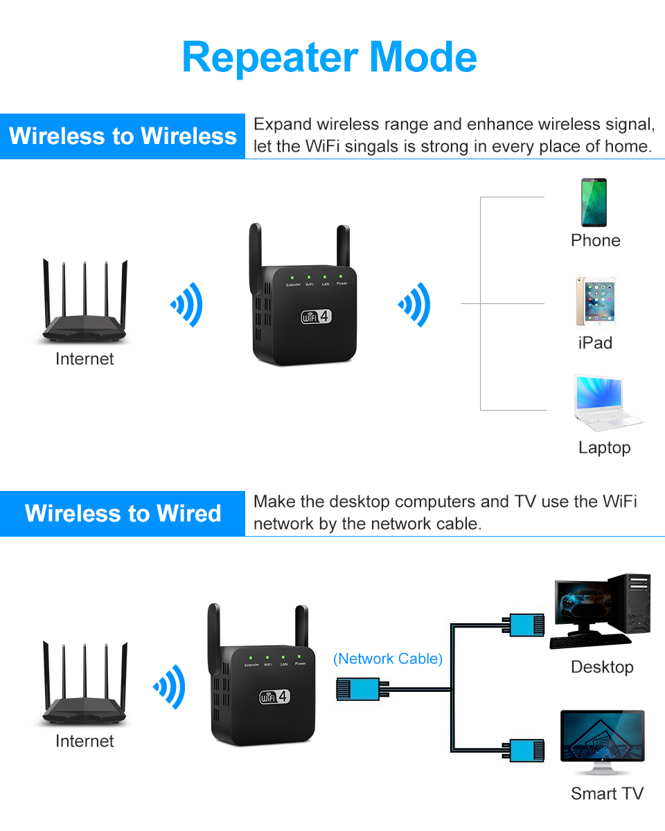 lowest price Unlocked Huawei E5186 E5186s-22 4G Wireless Router LTE FDD 800 900 1800 2100 2600Mhz TDD2600Mhz Cat6 300Mbps  Router  antenna