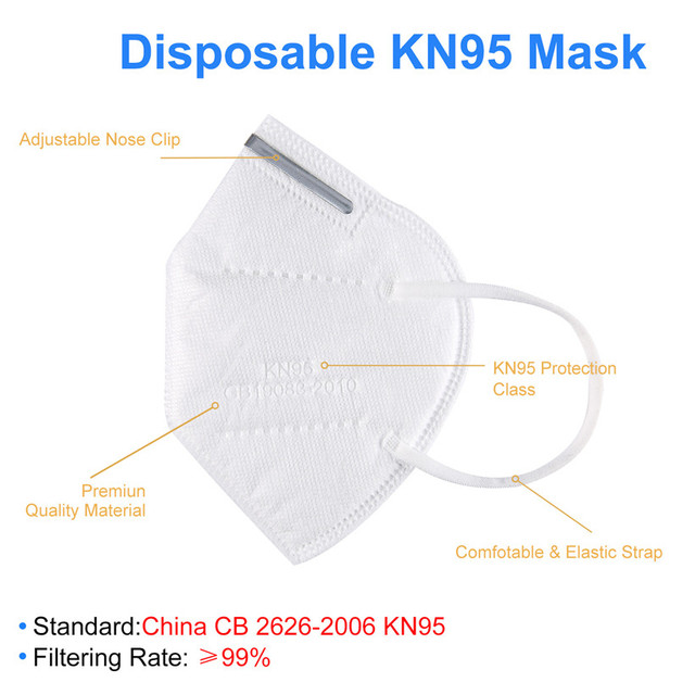 10pcs Medical N95 Mask Anti Air Dust Face Mask Mouth 95% Filtration Windproof Proof Flu Masks Protective Respirator Reusable 2