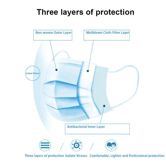 3 Laye Mask dust protection Masks Disposable Face Masks Elastic Ear Loop Flu Face masks Dust Filter Safety Mask 4