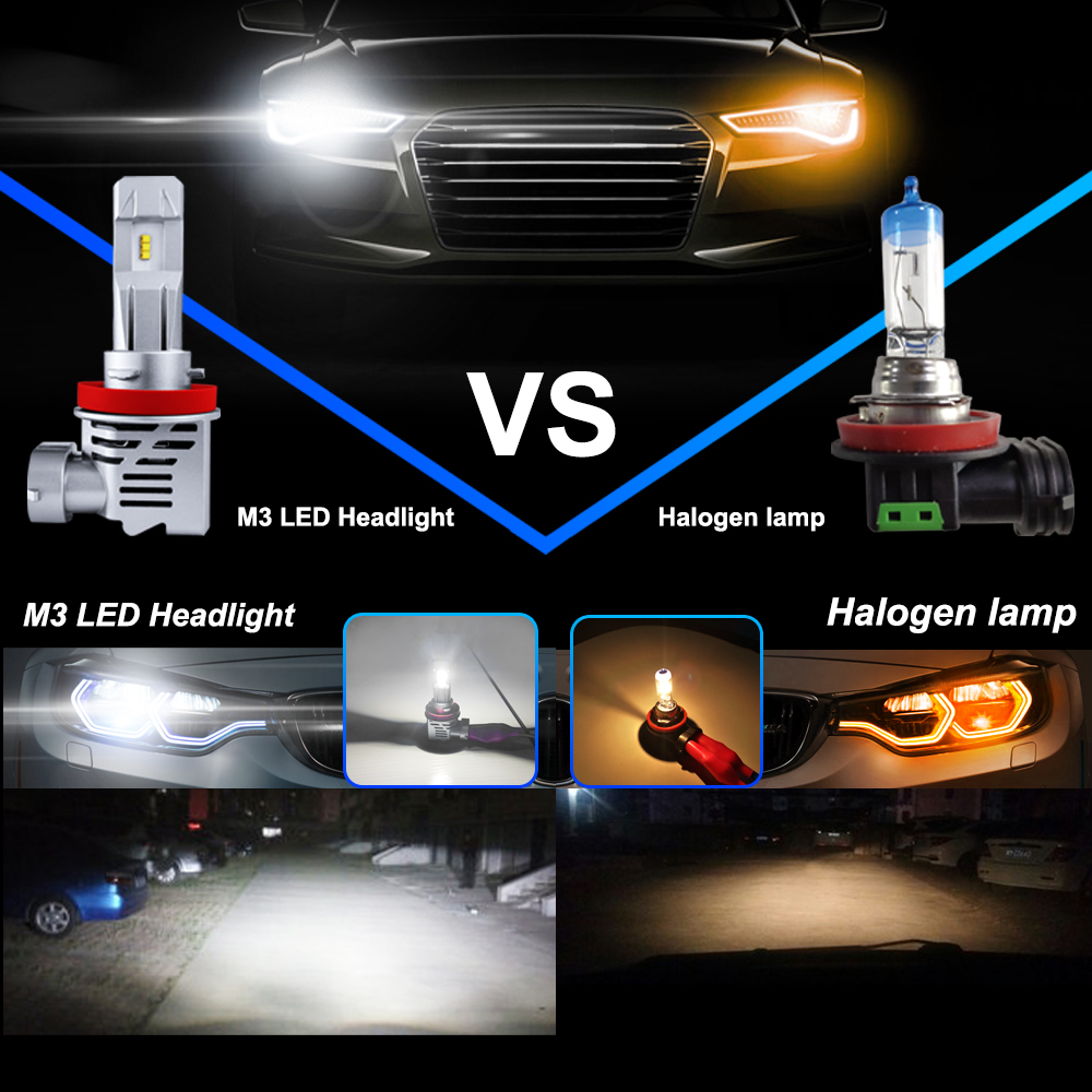 Image 5 - ALL IN ONE Style Auto LED Front Fog Light Bulb M3 ZES HB3 HB4 9005 9006 H4 H7 H11 H9 H8 H10 Canbus 12V 6500K Automotivo Lamp 24V-in Car Fog Lamp from Automobiles & Motorcycles