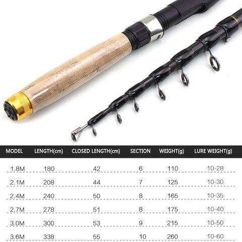 18m 30m vara de pesca carretel linha