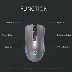 Image 3 - Rechargeable Computer Mouse Dual Mode Bluetooth 4.0 +2.4Ghz Wireless Mause 2400DPI Optical Gaming Mouse Gamer Mice for PC Laptop