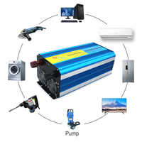 6000w Voltage transformer Pure Sine Wave Power InverterDC 12V/24V TO AC 220V/230V/240V +2 LED Display 3.1A USB wireless control
