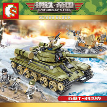 New 683pcs WW2 Tank Series Soviet T-34 Tank Building Blocks Model Bricks Compatible Legoingly WW2 Military Figures Toys For Kids(China)