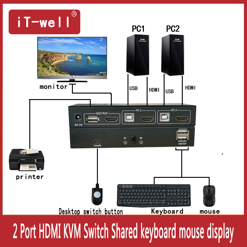 2 Port Kvm Switch 4k Hdmi KVM Switcher  Computer Host HDMI Two Into One Out Mouse Keyboard USB Print Sharing Device Split Scree