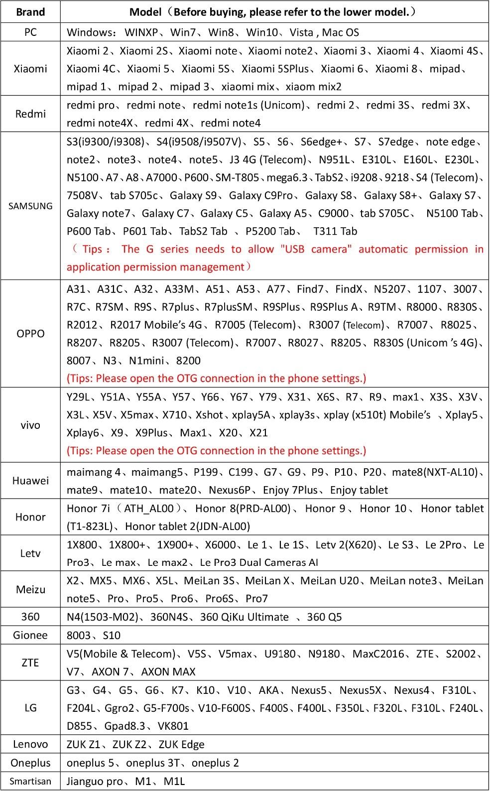 内窥镜参考型号表格英文版-1 副本(1)