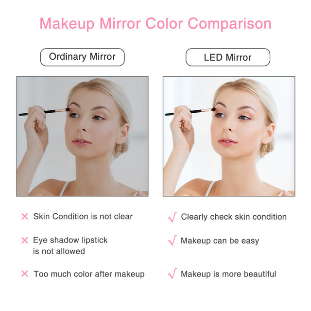 LED Light Makeup Mirror Vanity Table Lamp Fashion 360° Rotation Brightness Adjustable Beauty Cosmetic Mirror Drop Shipping 3