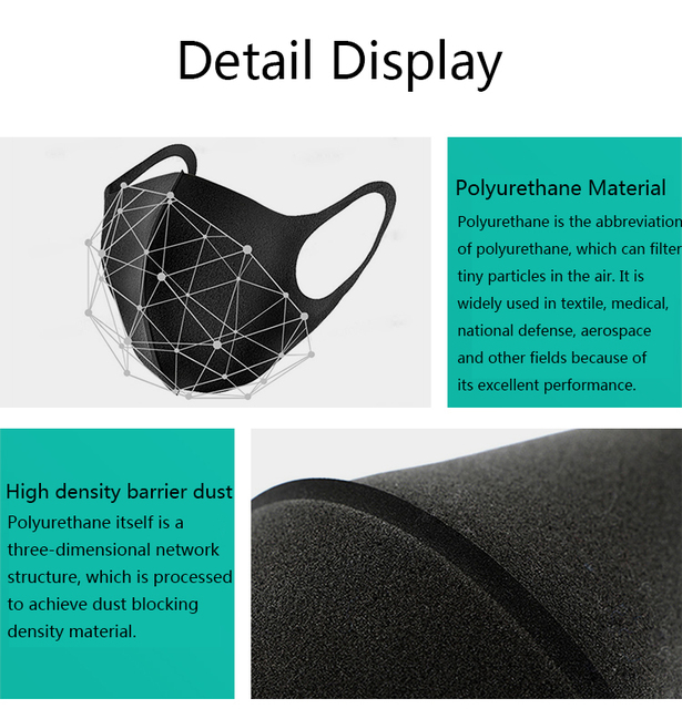Dust Mask Breathable Unisex Sponge Face Mask Reusable Anti Pollution Face Shield Wind Proof Mouth Cover 3