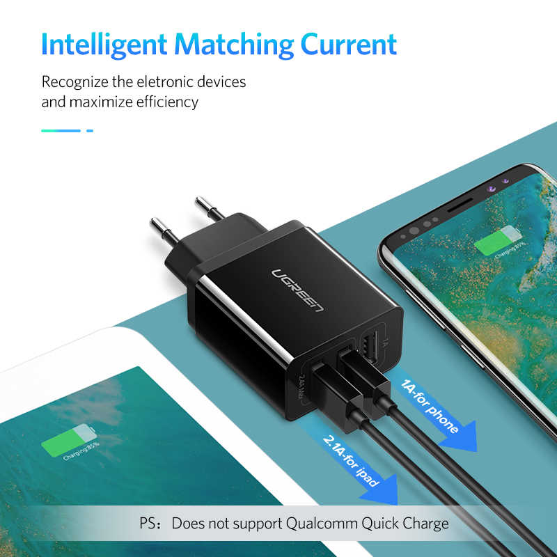 Ugreen USB Charger untuk iPhone X X 8 7 Fast PHONE UNTUK Samsung Xiaomi Huawei Dinding Charger Adaptor Uni Eropa charger Ponsel