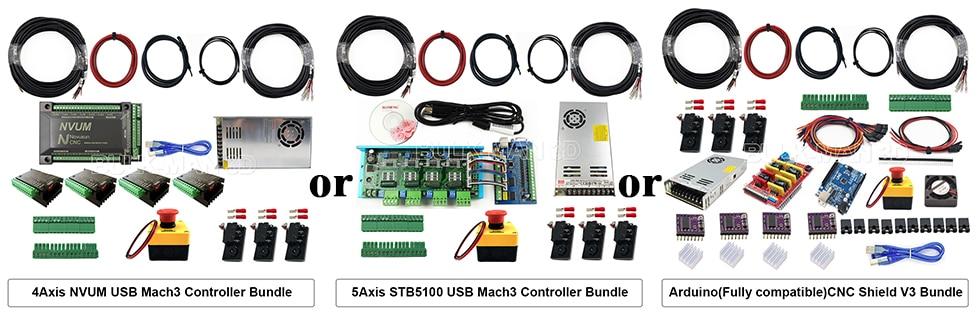 controller bundle options