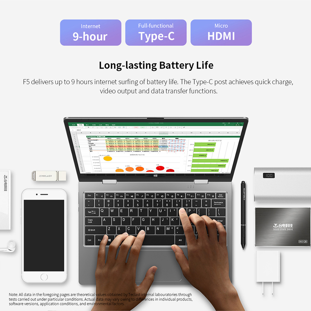 "Teclast F5 laptop 11.6"" Notebook Windows10 8GB RAM 256GB SSD Intel Celeron N4100 360° Rotating 1920*1080 IPS Touch Screen Type-C 6"