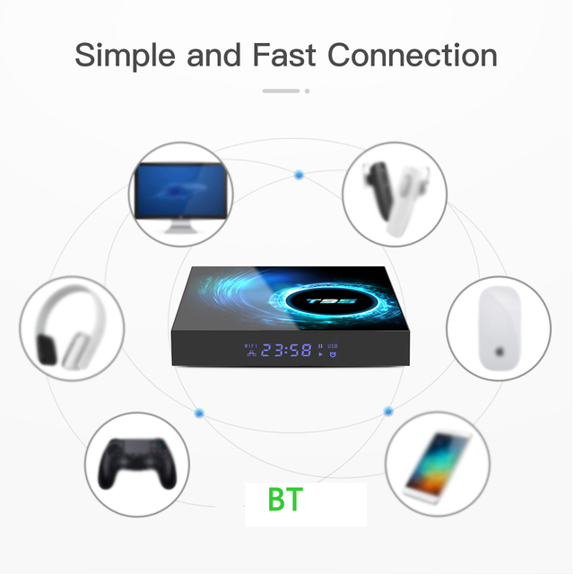 2021 Latest T95 Smart Tv Box Android 10 6k 2.4g & 5g Wifi support BT 128g 6k 16g 32gb 64gb 4k Quad Core Set-Top Box Media Player 5