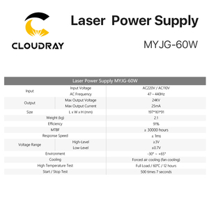 Image 4 - Cloudray 60W CO2 Laser Power Supply for CO2 Laser Engraving Cutting Machine MYJG 60W category