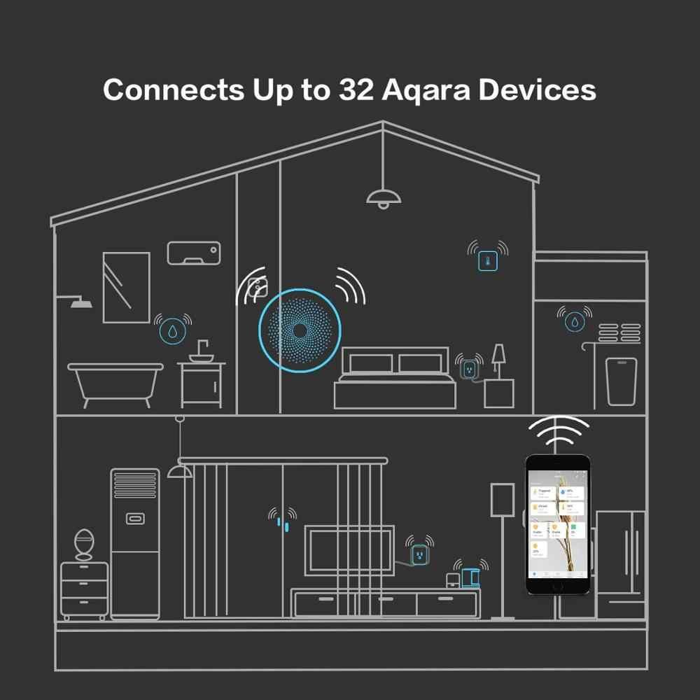 Orijinal Aqara Hub ağ geçidi akıllı ev kitleri duvar anahtarı kapı pencere sensörü kamera kablosuz röle modülü MIJIA HomeKit APP