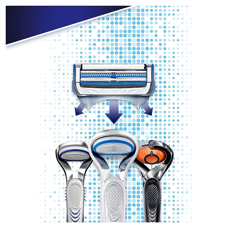 Removable Razor Blades for Men Gillette Fusion SKINGUARD Shaver Razor + 5 Razor for Shaver