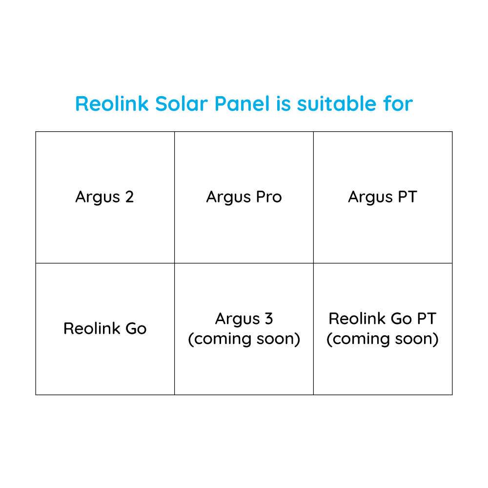 ريولينك لوحة طاقة شمسية 2 حزمة ل ريولينك أرجوس 2 ، أرجوس برو ، أرجوس ايكو بت والذهاب بطارية قابلة للشحن تعمل بالطاقة IP واي فاي