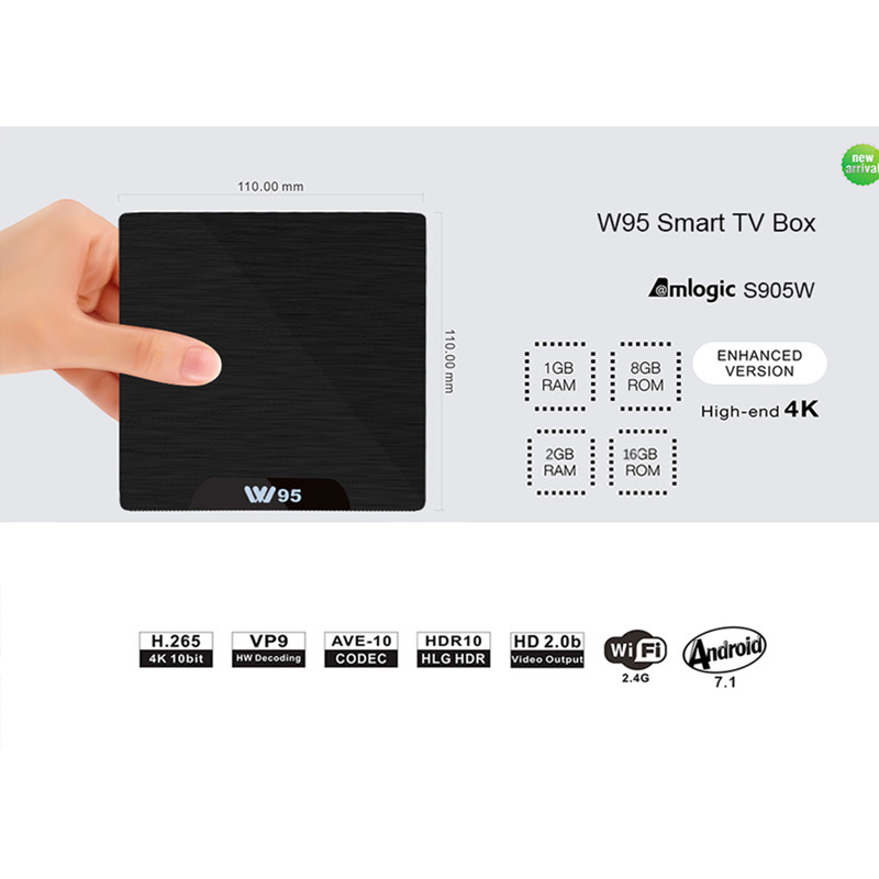Beelink W95 Android 7,1 ТВ-приставка 2 Гб ОЗУ 4K четырехъядерный процессор Amlogic S905W 2,4G WiFi H.265 30fps VP9 медиаплеер IPTV телеприставка