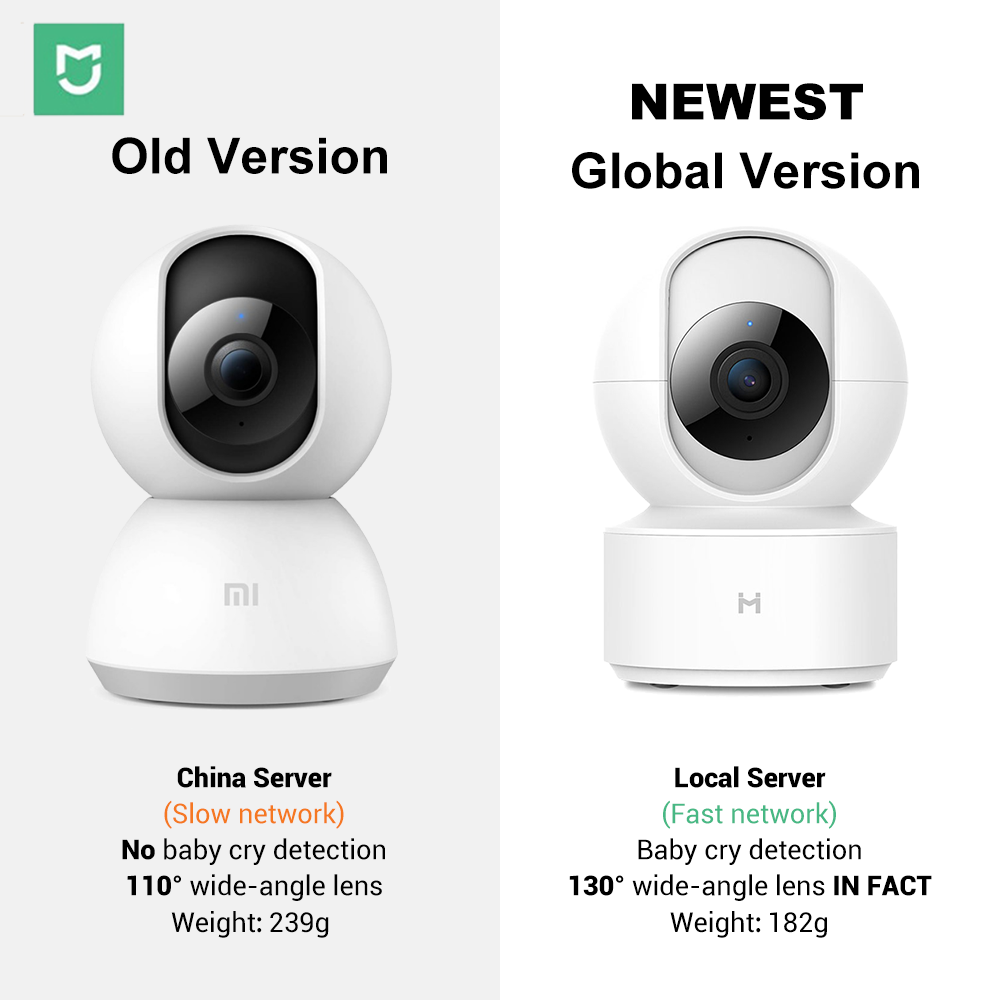Global Version IMILAB 016 IP Camera Baby Monitor Smart Mi Home App 360° 1080P HD WiFi Security Camera CCTV Surveillance Camera
