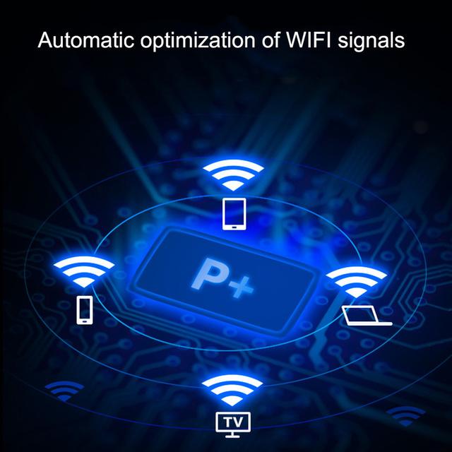 1200Mbps Gigabit Wifi Router