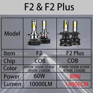 YHKOMS 80 Вт 14000LM Автомобильные фары H4 H7 H1 LED H8 H9 H11 4300K 5000K 6500K 8000K 25000K Автомобильные противотуманные фары 80W 16000LM 12V светодиодные лампы