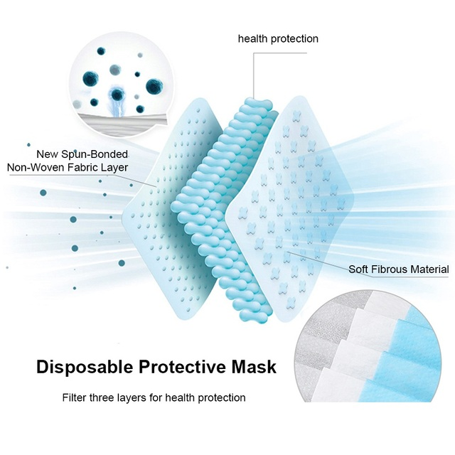 In Stock Anti Virus Mask Disposable 3 Layers Filter Dustproof Mouth Face Masks Protective Factory outlet 1