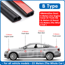 1-25 Meters Car Door Rubber Seal Strip B type Auto Door Seal Sticker Sound Insulation B Shape Weatherstrip Car Trunk Seal Strips