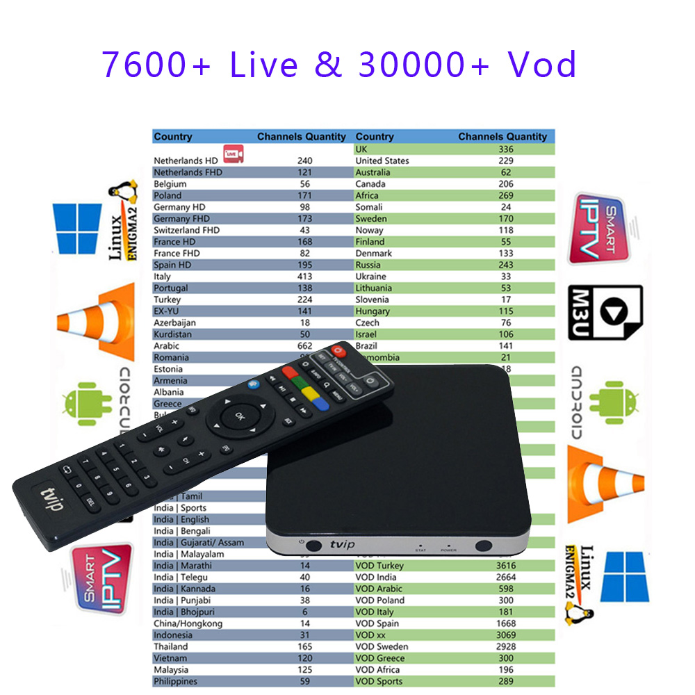 Newest Tvip 605  Quad Core 1GB/8GB Linux  Smart TV Box Support H.265 Airplay DLNA Wifi 2.4G/5G