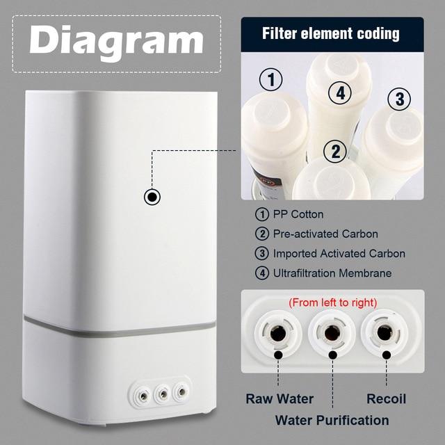Système de Filtration deau par osmose inverse de comptoir 4 RO filtre à eau Simple mis en place filtre de robinet Express eau-blanc