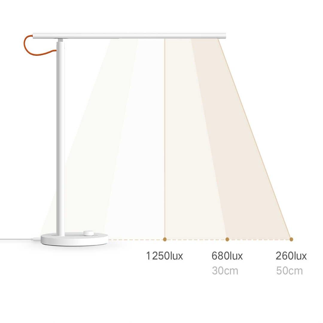 XIAOMI MIJIA Mi masa lambası LED akıllı okuma masa lambası öğrenci ofis masası ışık taşınabilir kat başucu gece lambası Wifi Mihome APP