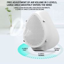 N95 Mask Anti Coronavirus Protective Mask Dust Mask  Filter Electric Mask Air Purification Surgical Mask For Adult