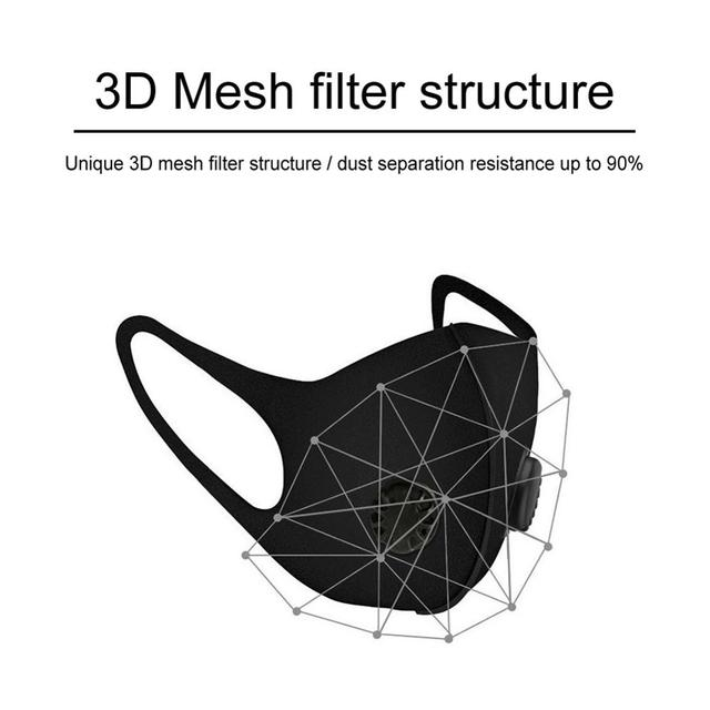 Breathable Washable Masks Dustproof Face Mask Respirator with Breath Valve Face Mouth Protective Mask 1