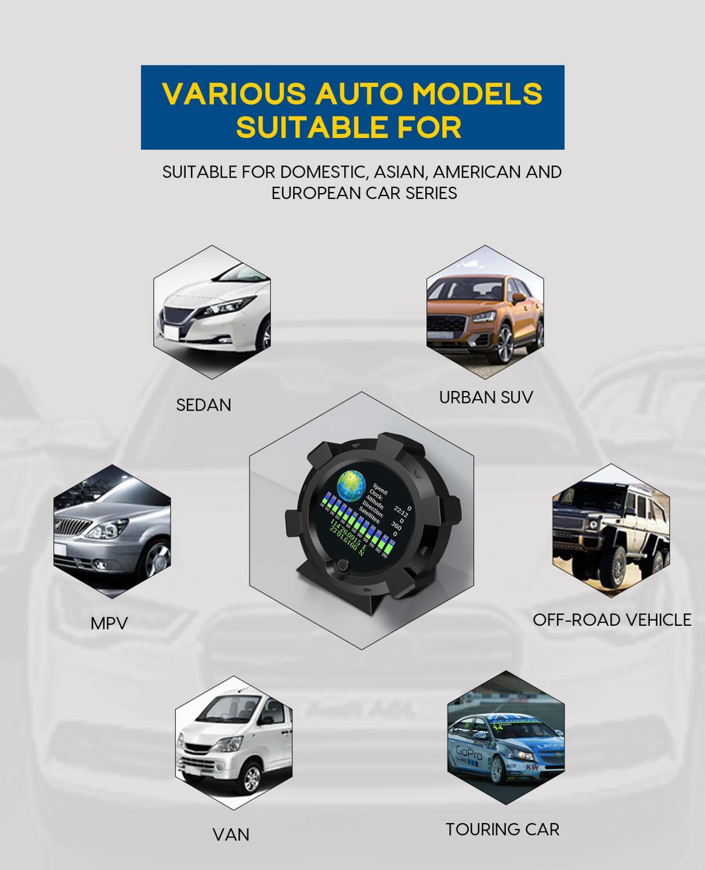 AUTOOL X95 GPS Horizontal Slope Meter Inclinometer Speedometer PMH KMH Car Compass Pitch Tilt Angle Altitude Latitude Longitude 2