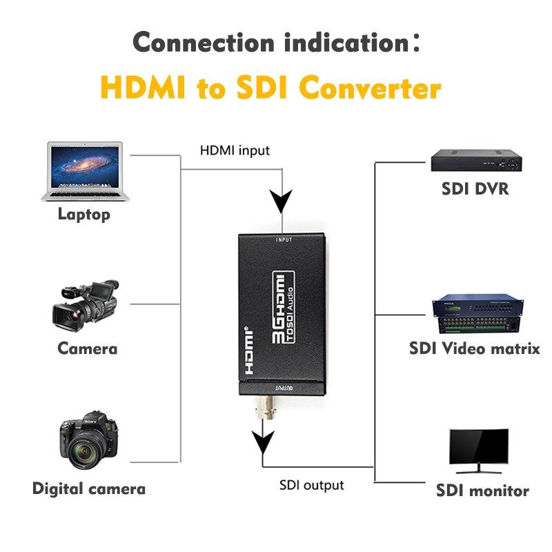 1080P 3G HDMI to SDI BNC Converter + SDI to HDMI Converter HDMI SDI / BNC Extender Over single 100m/328ft Coaxial Cables