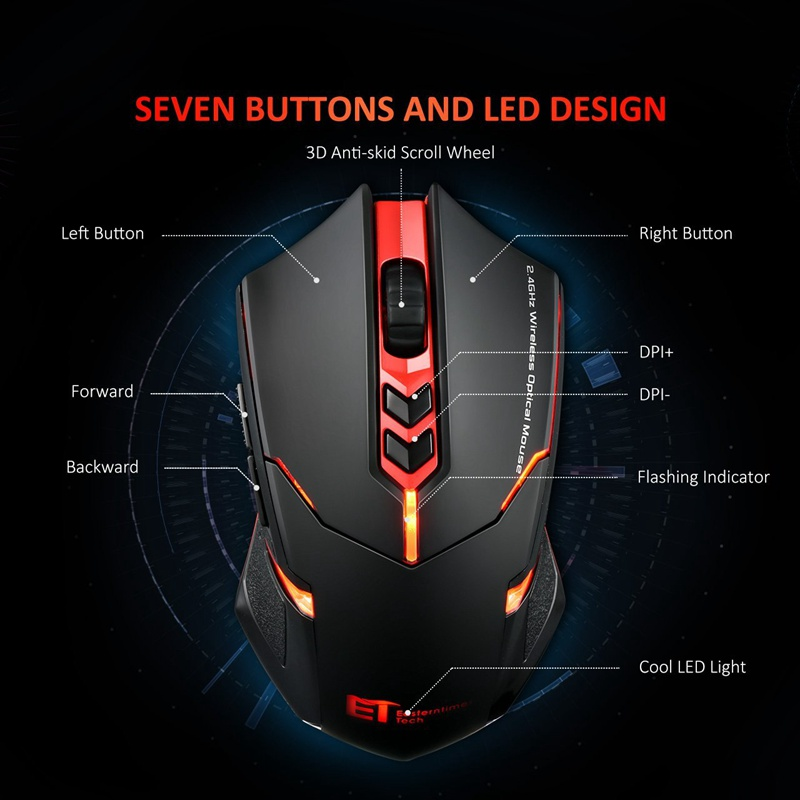 VicTsing Wireless Gaming Mouse 2400 DPI Ergonomic Grips 7 Buttons Breathing Backlit Unique Silent Click Wireless Mouse Gaming    (13)