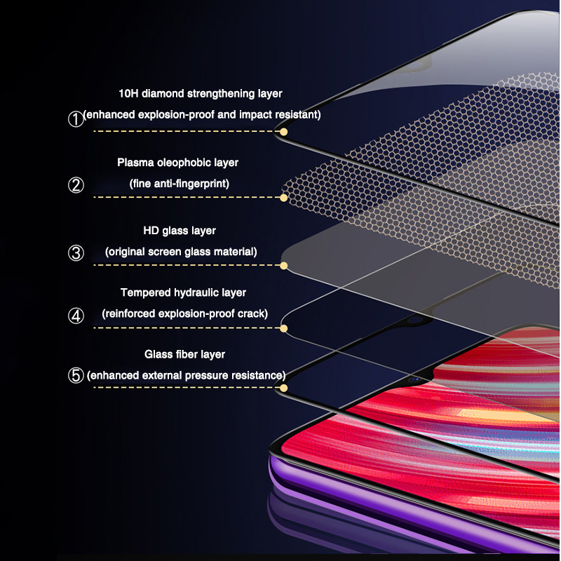 Image 5 - Protective Glass For Xiaomi Redmi note 8 7 6 5 K20 Pro mi 9t Tempered Screen Protector Glass on Redmi note 8 pro 7 6 5 k20 Film-in Phone Screen Protectors from Cellphones & Telecommunications