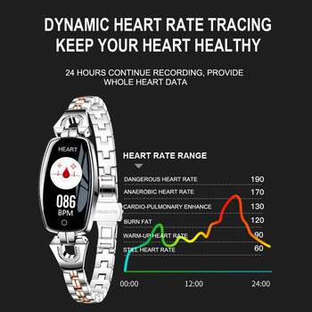 Willkey H8 Smart Watch Women 2020 Waterproof Heart Rate Monitoring Bluetooth Watch For Android IOS Fitness Bracelet Smartwatch 2