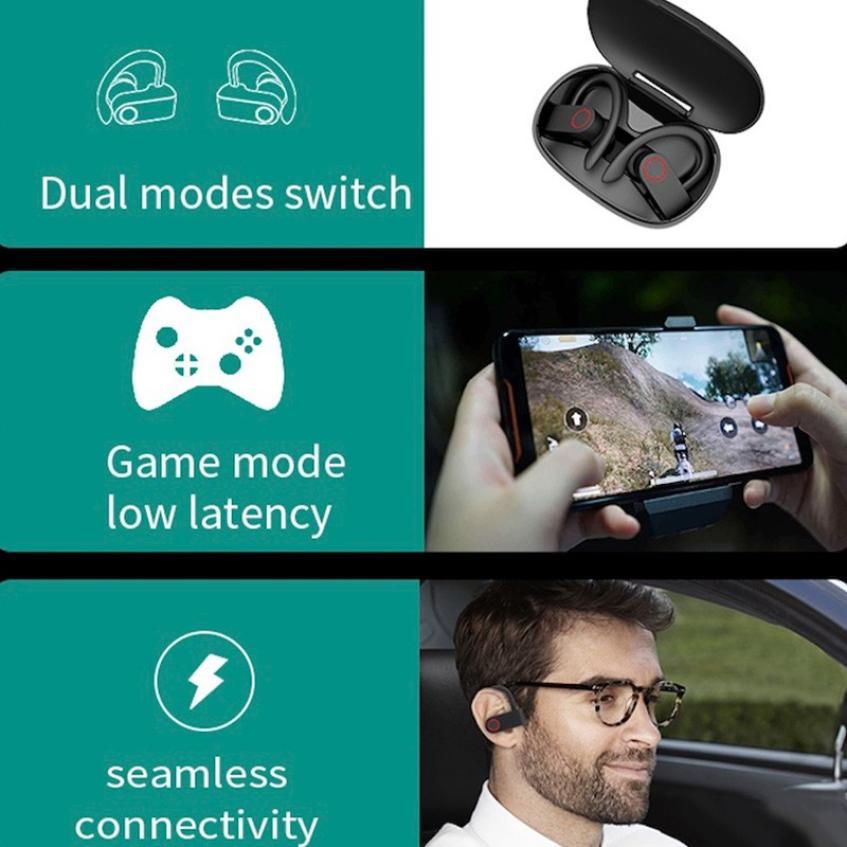 JHO-A9S Bluetooth 5.0 Ear-mounted Wireless TWS Headset HiFi Sound HD Call Dynamic Headphone Auto Connection Ear Hanging Earphone (5)