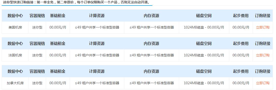 强人网络站长扶持计划-免费领1G国外高速云主机一年-资源客