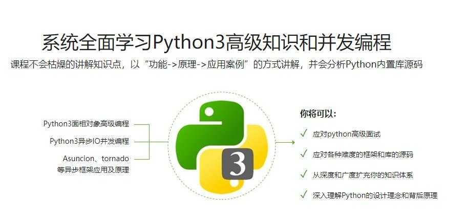Python3.7高级核心技术97讲