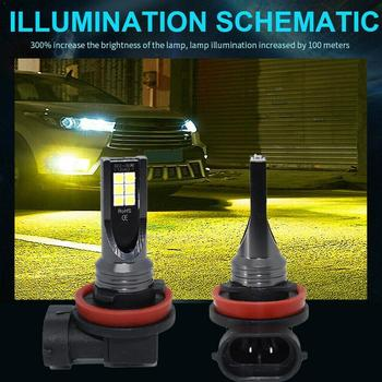 1pc 9005 hb3 / 9006 hb4 / h10 9145 / h11 h8 100w 6000k light white super 2323 light driving led fog lamp running daytim image