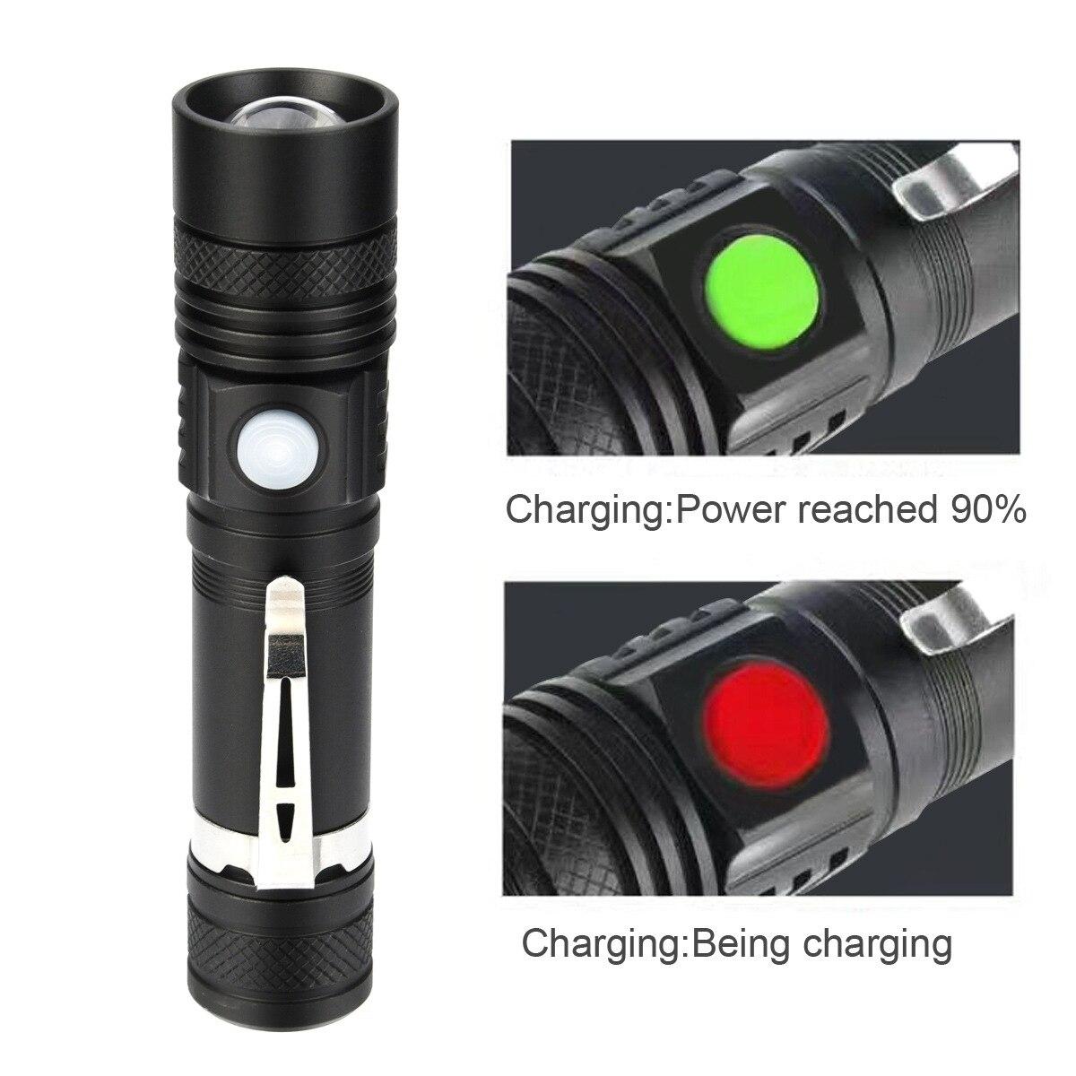 Projecteur rechargeable USB DEL Head Torch 3 Light Modes Étanche 600 lm