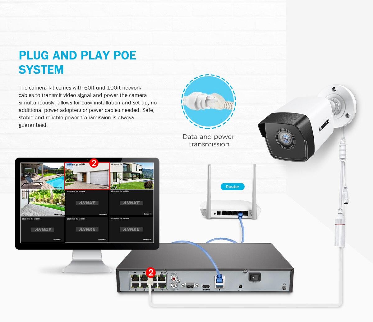 rede de vídeo sistema segurança 4pcs impermeável