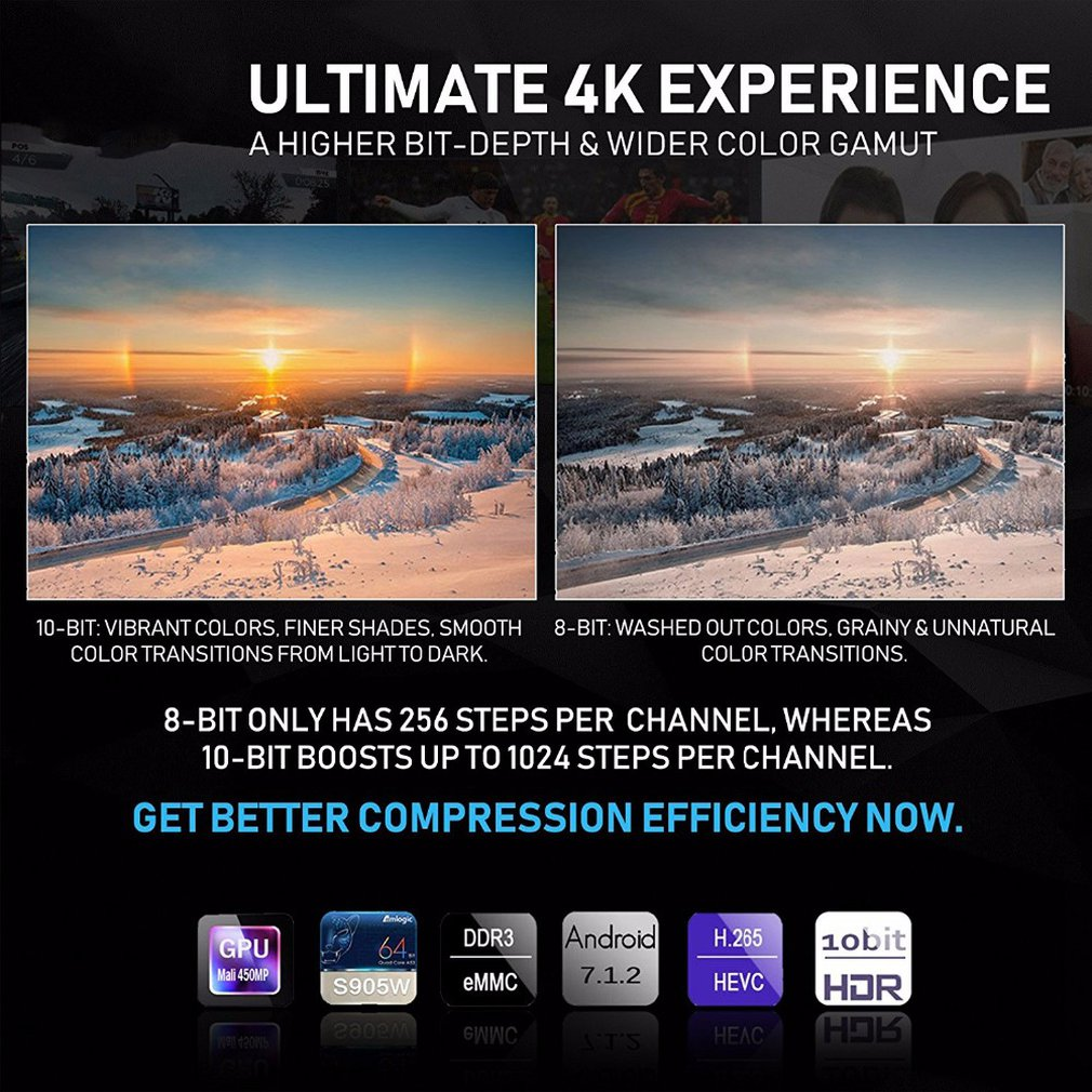 X96 Mini X96W TV BOX Smart Android 7 1 Amlogic S905W Quad Core 4K HD WiFi 2 4GHz 1G 8G Media Player X96mini Set Top Box in Set top Boxes from Consumer Electronics