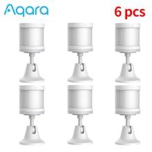Aqara Motion Sensor Human Body Sensor body Movement Wireless ZigBee wifi Gateway Hub for Xiaomi Mijia Smart Home Homekit Mi home