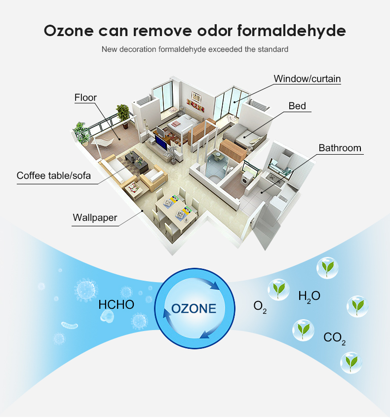110V 220V UV Sterilizer Tube Ozone Lights for New coronavirus 6W 8W Kill Virus Disinfectant Bactericidal Ultraviolet Quartz lamp 29