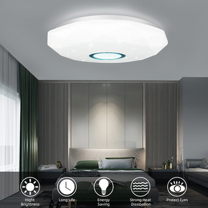 Image 1 - 72W 36W LED plafonnier vers le bas lumière Surface montage panneau lampe AC 220V 3 couleurs changement lampe moderne pour éclairage de décoration intérieure