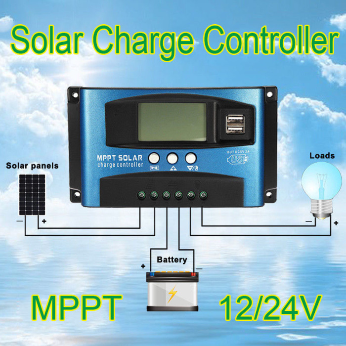 H374db7aab24945f59fe85309aae0b6e9G - 40A-100A MPPT Solar Panel Regulator Charge Controller 12V/24V Auto Focus Tracking Device JAN88