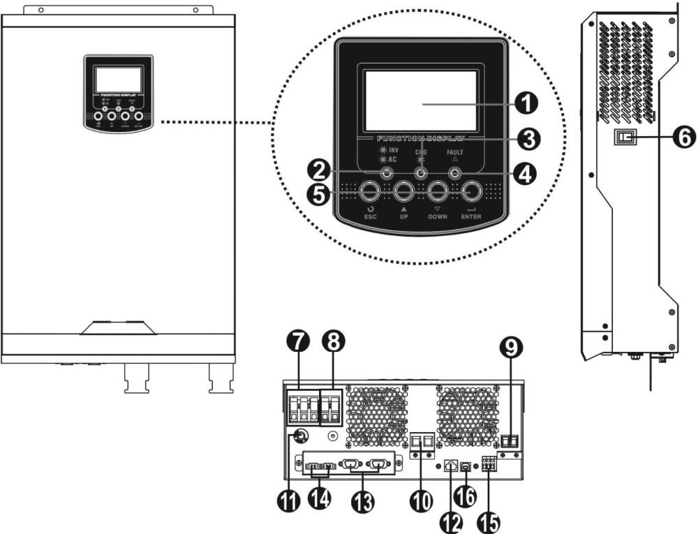60a pwm controlador solar pode paralelo