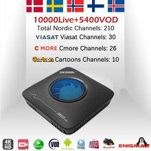 M8S MAX промышленный вентилятор ТВ-бокс+ IP ТВ скандинавский Голландский Шведский Израиль Турция финский IP ТВ m3u Android 7,1 BT 4,1 3g/32G ТВ-бокс