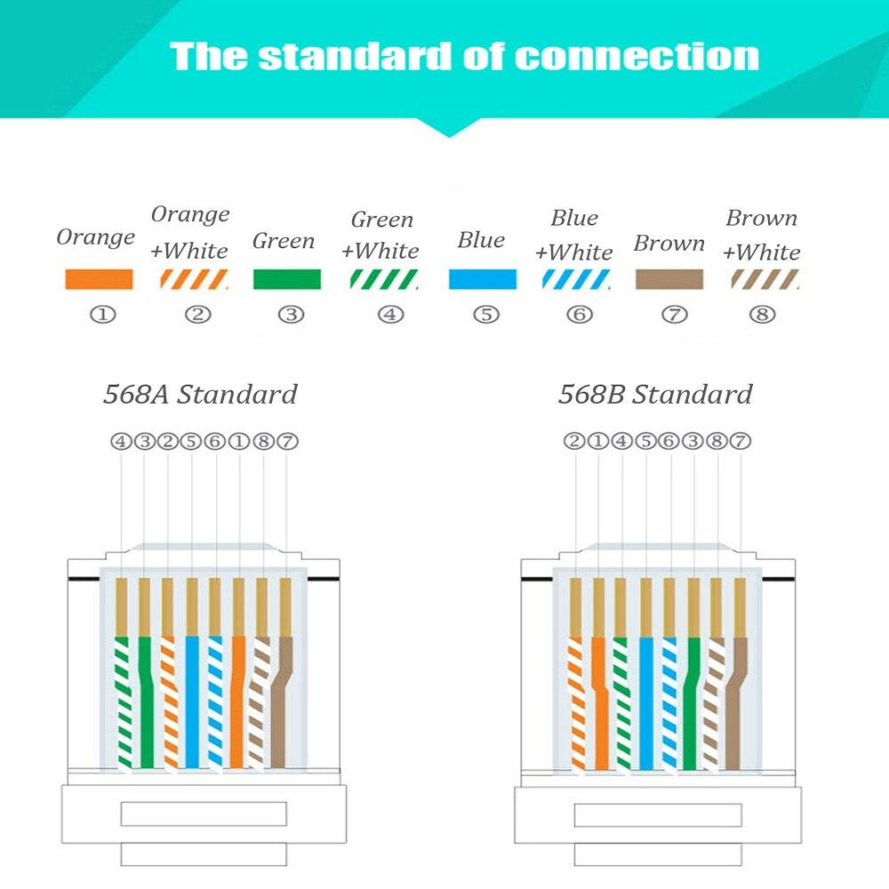 Купить с кэшбэком xintylink ethernet cable connector rj45 plug male network cat5e rg rj 45 stp shielded jack keystone cat5 lan conector 50/100pcs